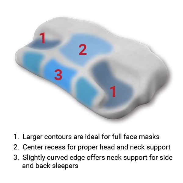 CPAPhero Hero CPAP Pillow Larger Contours