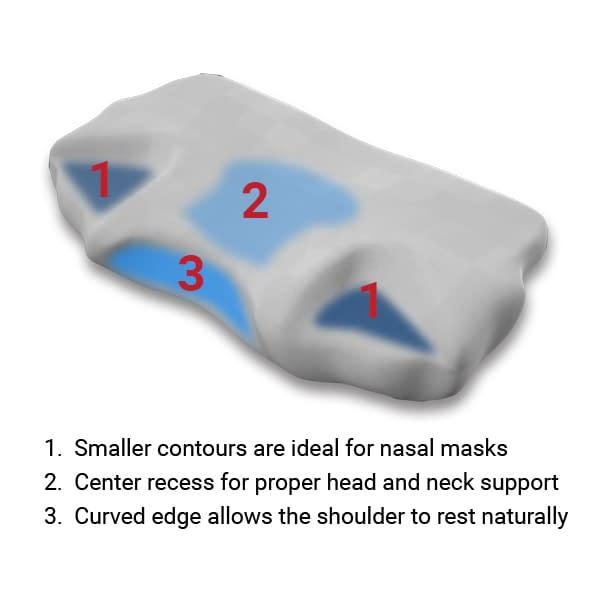 CPAPhero Hero CPAP Pillow Smaller Contours